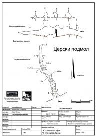 Карта на пещерата.
